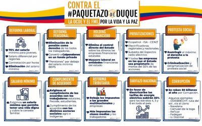 20191110182559-el-paquetazo-de-duque.jpg